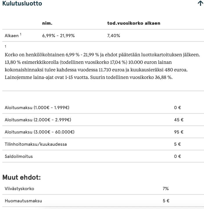 bank norwegian kulutusluott