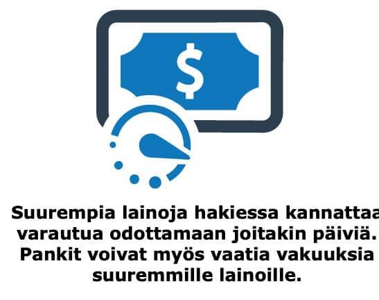 pankkilaina netista